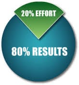 dental practice management and pareto